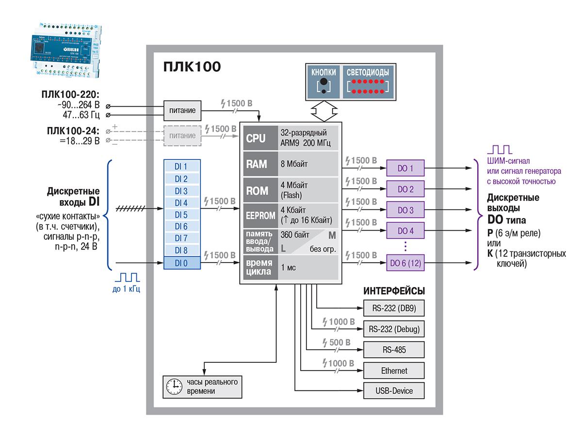 Схема трм10 подключения подробно