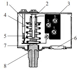 Элементы конструкции реле давления ДР-Д